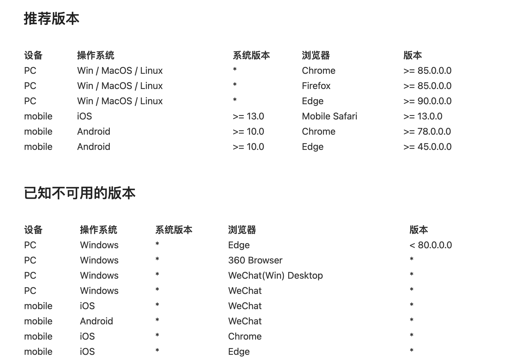 browser-list